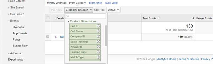Custom Dimensions And Metrics